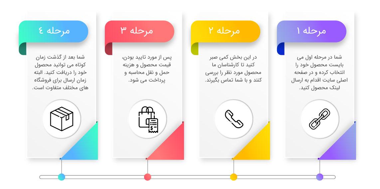 مراحل خرید از سایت خارجی